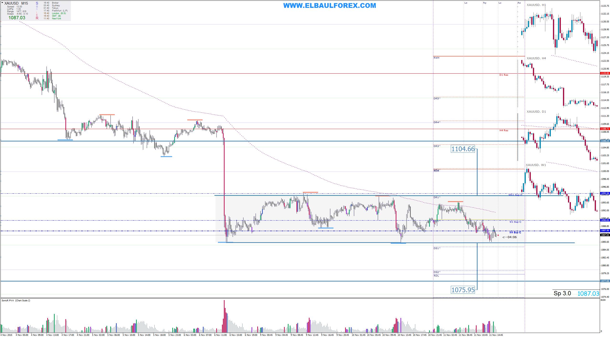 Forex-Trading mit FXOpenGebühren ab $1,5 pro Lot· Schnelle Ausführung· Über 80 Handelsinstrument.