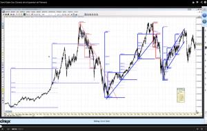 David Galan Uso Correcto de la Expansion de Fibonacci