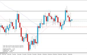 Señal de Trading: AUDUSD 13/03/14 (Terminada)