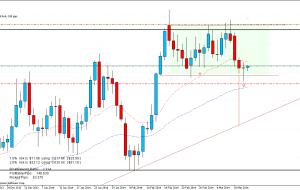 Señal de Trading: GBPUSD 13/03/14 (Terminada)