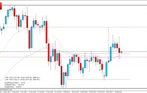 Señal de Trading: USDJPY 13/03/14 (Terminada)