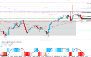 Buy Limit USDCHF 24/06/14 (Unplugged)