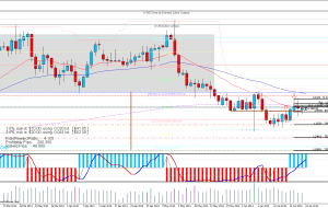 Sell Limit EURUSD 24/06/14 (Unplugged)