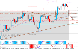 Buy Limit AUDNZD 17-06-14