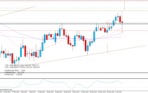 Buy Limit GBPNZD 06-06-14