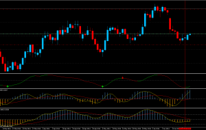 Buy AUDNZD 24/06/14 (Estrategia Fish)