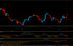 Sell GBPAUD 24/06/14 (Estrategia Fish)