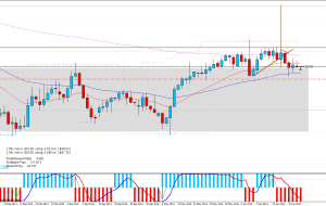Buy USDCHF 24/06/14 (Price Action)