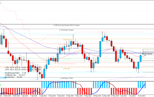 Sell Limit GBPAUD 17-06-14