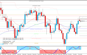 Sell Limit GBPCAD 17-06-14