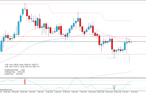 Sell Limit NZDJPY 09-06-14