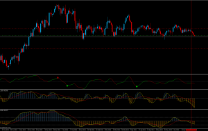 Sell USDJPY 01/07/14 (Estrategia Fish)