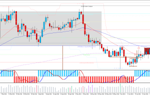 Stop Loss EURUSD y USDCHF 30/06/14 (Unplugged)