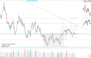 Buy USDCHF 15/07/14 Price Action