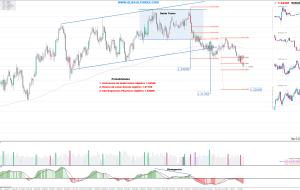 Señales: EURUSD 27/07/14 (Signal Trading)