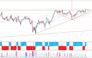 Buy AUDJPY y GBPJPY 02/07/14 (Price Action)
