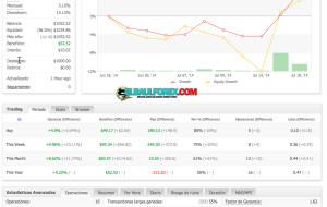 Resumen Final Estrategia Price Action +5.25%