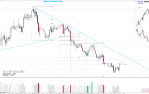 Entrada 16/07/14 Estrategia Price Action