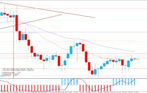Sell EURJPY y CHFJPY 02/07/14 (Unplugged)