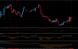 Sell EURUSD 02/07/14 (Estrategia Fish)