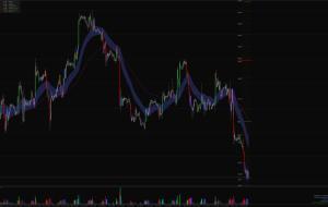 Sistema de Trading SonicR (Trading System)