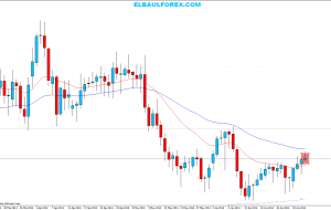 Stop Loss CHFJPY y EURJPY 03/07/14 (Unplugged)