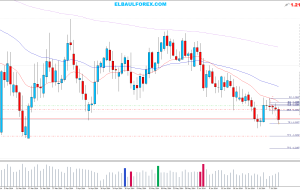 Take Profit EURCHF 10/07/14 (Estrategia Unplugged)
