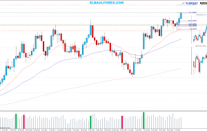 Take Profit NZDUSD 09/07/14 (Estrategia Unplugged)