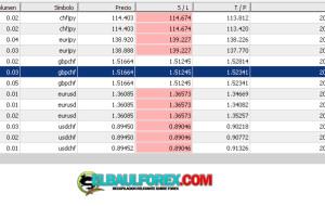Estrategia Unplugged Semana 2 (Resumen Semanal)