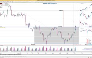 Señales en USDCHF 19/05/15 (Trading Signals)