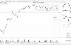 Señales en GBPJPY 23/07/15 (Trading Signals)
