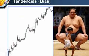 Estrategia Price Action por Mauricio Rodriguez (Video)
