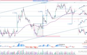 Señales de Trading Pendientes 26/04/16 (Video)