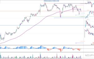 Señales de Trading Pendientes 09/09/16