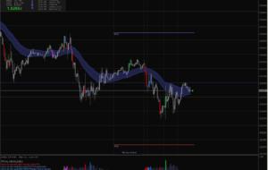 PVSRA v2 Trading System